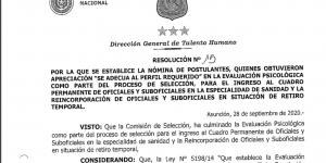Resolución Nro. 15/2020. Por la que se establece la Nómina de Postulantes quienes obtuvieron la apreciación «Se adecua al Perfil Requerido»